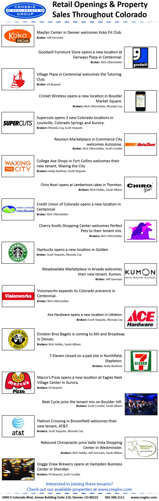 Some of our recent retail deals and tenant openings throughout the state of Colorado.